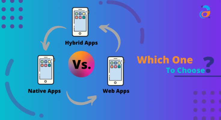 Hybrid Apps Vs. Native Apps Vs. Web Apps
