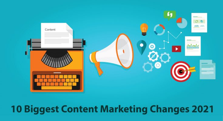 content-marketing-changes